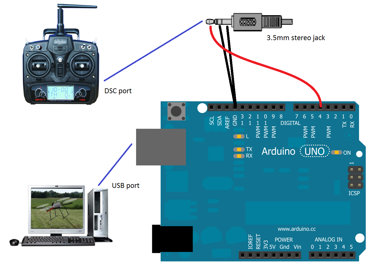 Connecting your r c transmitter to a pc using an arduino
